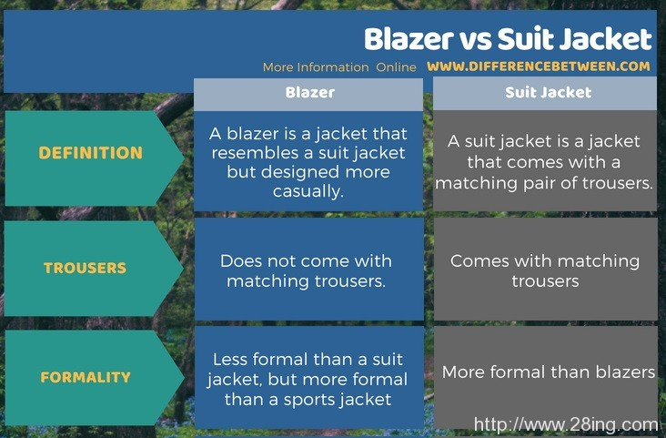 Difference-Between-Blazer-and-Suit-Jacket-l-Blazer-vs-Suit-Jacket2