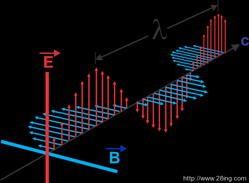 Difference Between Electromagnetic Wave Theory and Planck's Quantum Theory l Electromagnetic Wave Theory vs Planck's Quantum Theory