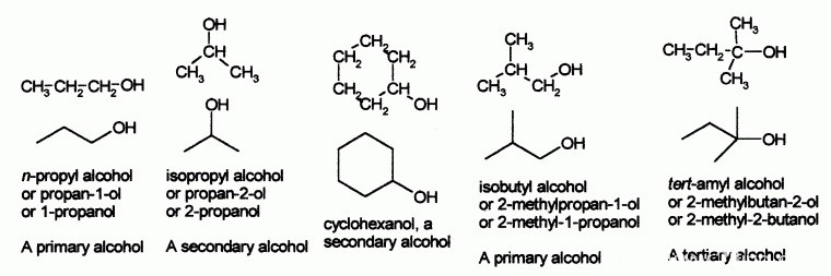 Difference Between Primary and Secondary Alcohol l Primary vs Secondary Alcohol